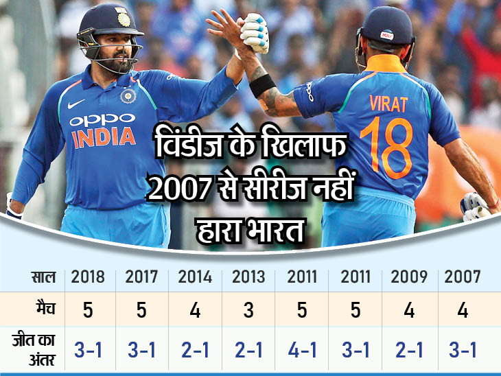 Top news, hindi news, the republic news