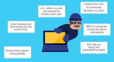 आज डाटा प्राइवेसी बन चुका है देश के सामने बहुत बड़ी चुनौती: साइबर सुरक्षा विशेषज्ञ नितिन पाण्डेय